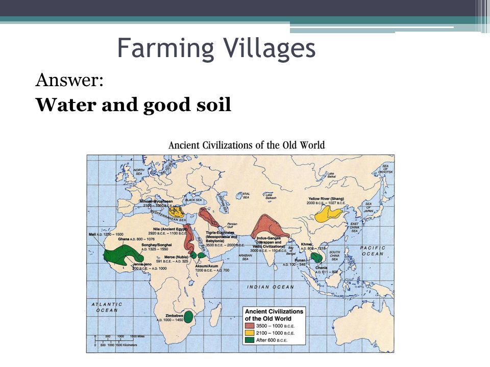 Farming Villages Answer: Water and good soil