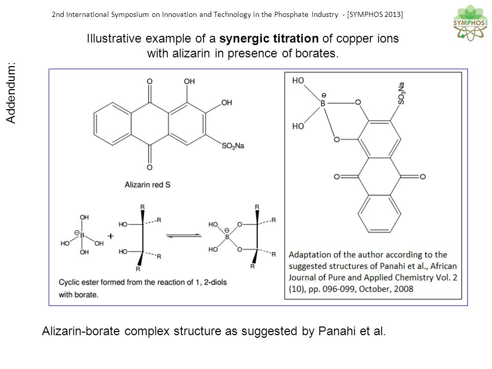 2nd International Symposium on Innovation and Technology in the Phosphate Industry - [SYMPHOS 2013] Illustrative example of a synergic titration of copper ions with alizarin in presence of borates.