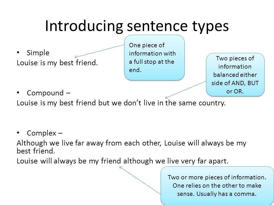 Introducing sentence types Simple Louise is my best friend. Compound – Louise is my best friend but we dont live in the same country. Complex – Althou