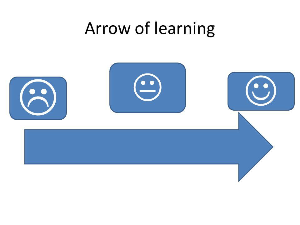 Arrow of learning