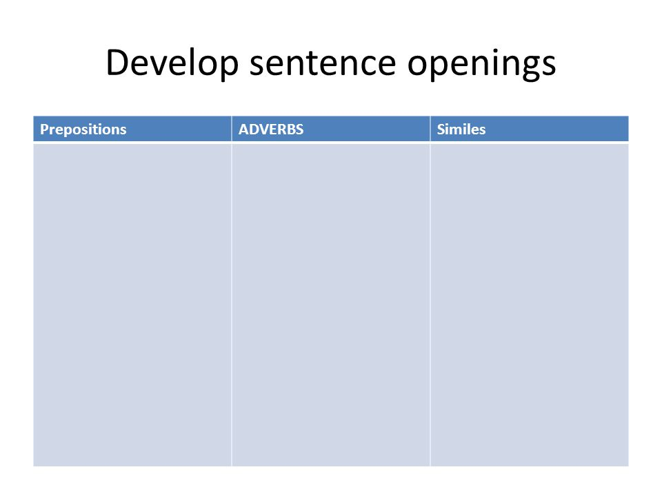 Develop sentence openings PrepositionsADVERBSSimiles