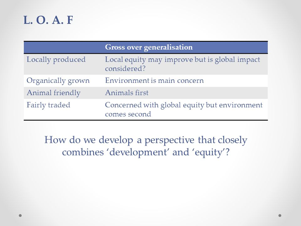 How do we develop a perspective that closely combines development and equity? L. O. A. F Gross over generalisation Locally producedLocal equity may im