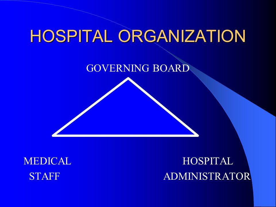 HOSPITAL ORGANIZATION GOVERNING BOARD MEDICAL HOSPITAL STAFF ADMINISTRATOR