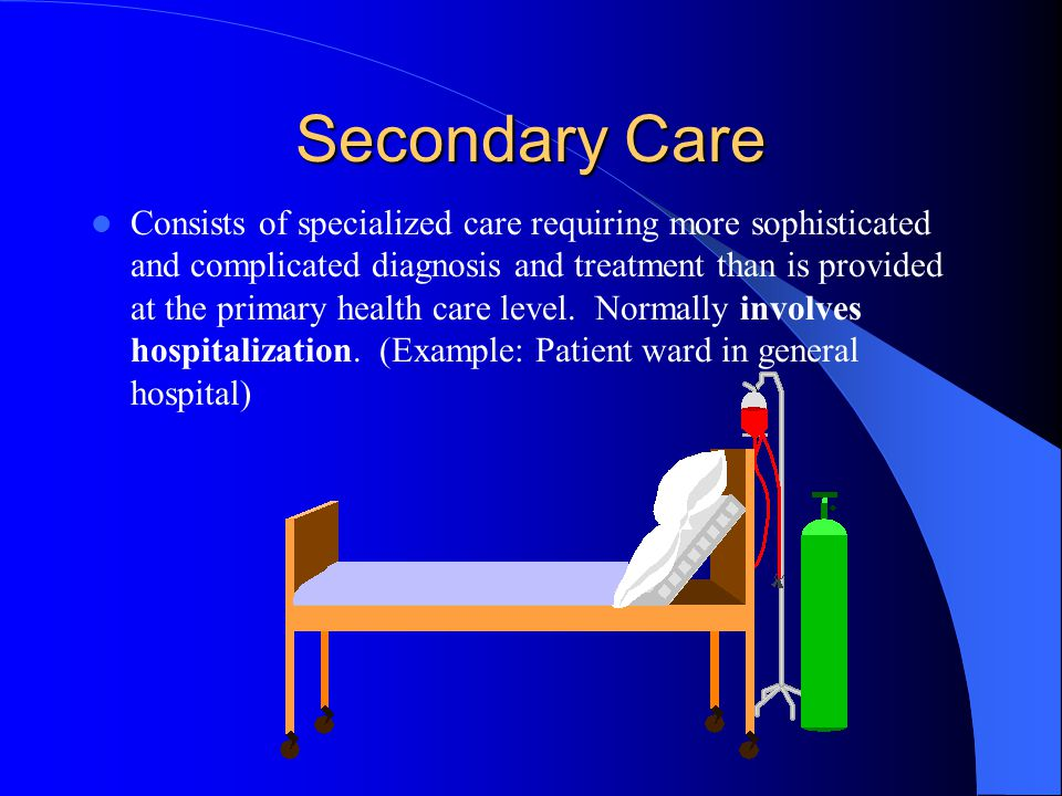 Secondary Care Consists of specialized care requiring more sophisticated and complicated diagnosis and treatment than is provided at the primary health care level.