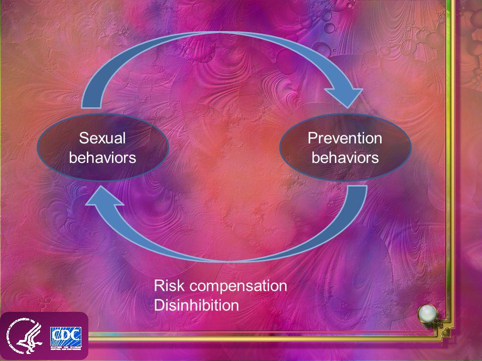 Sexual behaviors Prevention behaviors Risk compensation Disinhibition