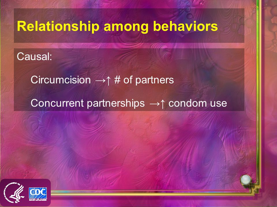 Relationship among behaviors Causal: Circumcision # of partners Concurrent partnerships condom use
