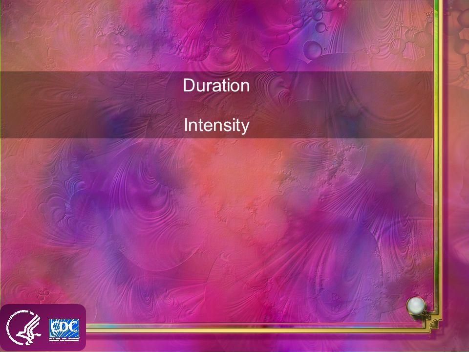 Duration Intensity