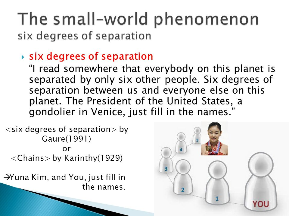 six degrees of separation I read somewhere that everybody on this planet is separated by only six other people.