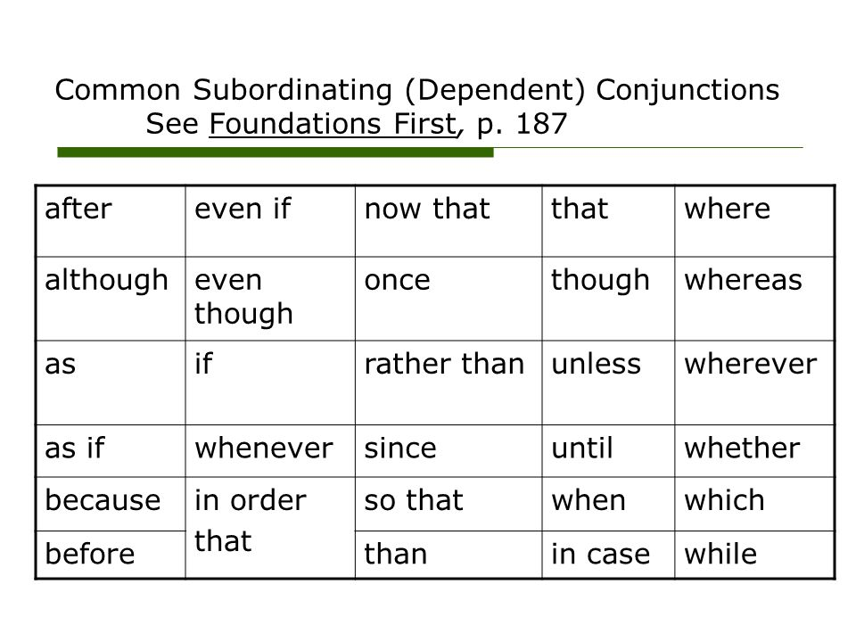 Common Subordinating (Dependent) Conjunctions See Foundations First, p. 187 aftereven ifnow thatthatwhere althougheven though oncethoughwhereas asifra