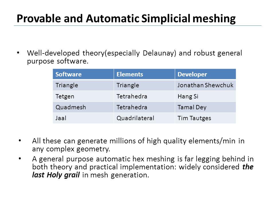 Heuristic Hex meshing techniques Domain decomposition Harmonic decomposition.
