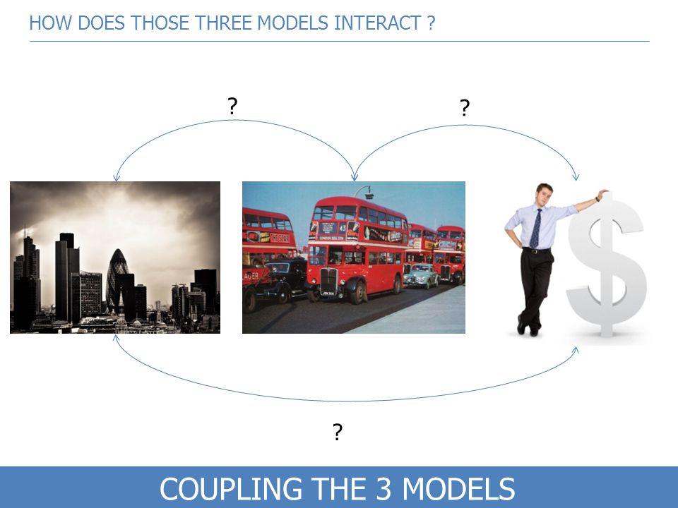 Propriété exclusive de The CoSMo Company – Ne pas diffuser / Exclusive property of The CoSMo Company – Do not distribute COUPLING THE 3 MODELS ? ? ? H