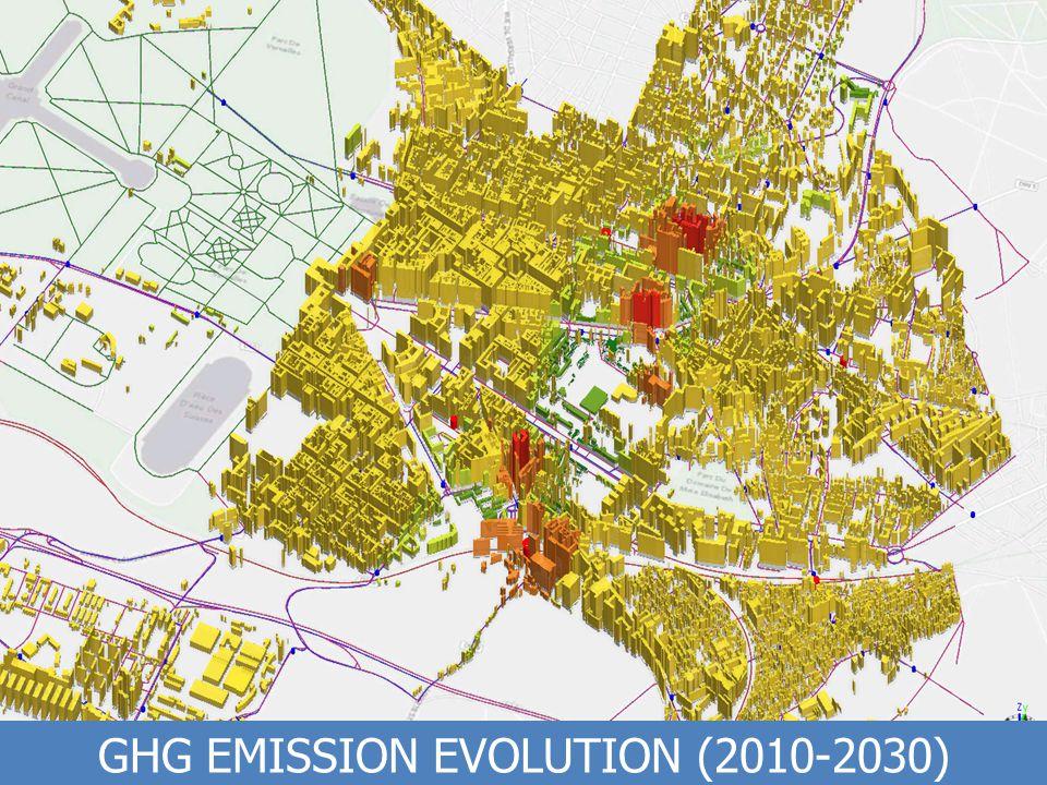 Propriété exclusive de The CoSMo Company – Ne pas diffuser / Exclusive property of The CoSMo Company – Do not distribute GHG EMISSION EVOLUTION (2010-2030)