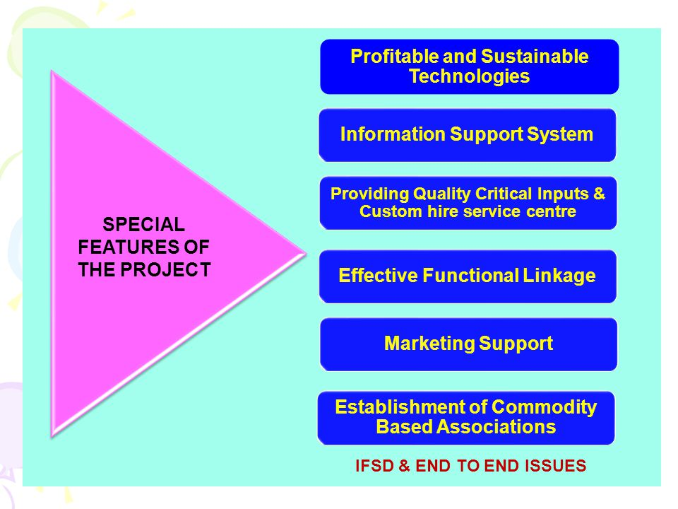 CONCLUSION The model has the special feature of intensification of small farmers through IFSD approach and ensures end-to-end approach without leaving any issues for chance factor.