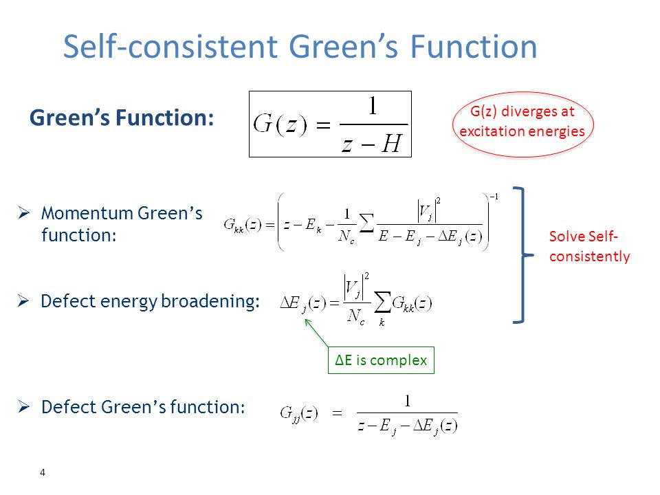 Self-consistent Greens Function Defect Greens function : Momentum Greens function : Defect energy broadening: Solve Self- consistently 4 Greens Function: G(z) diverges at excitation energies ΔE is complex