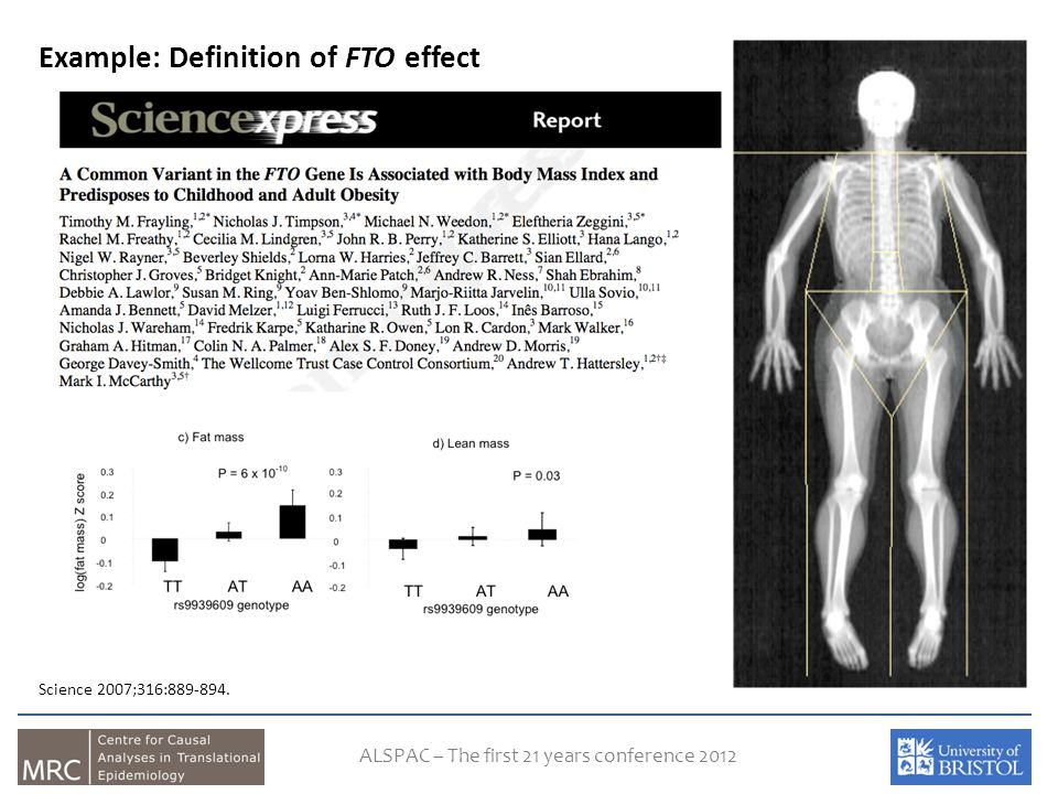 Example: Definition of FTO effect Science 2007;316:889-894.