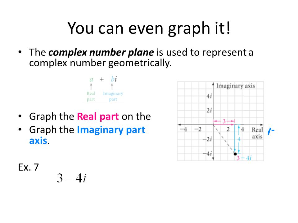 You can even graph it! The complex number plane is used to represent a complex number geometrically. Graph the Real part on the x-axis. Graph the Imag