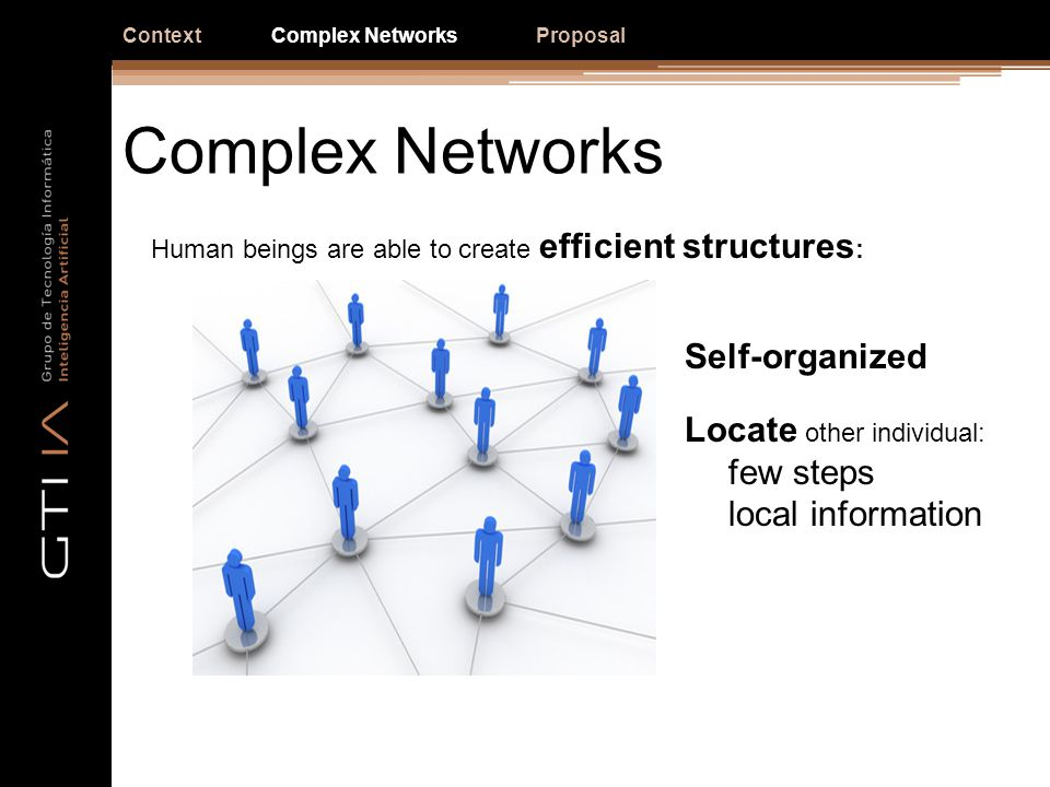 Complex Networks ContextComplex NetworksProposal Human beings are able to create efficient structures : Self-organized Locate other individual: few st