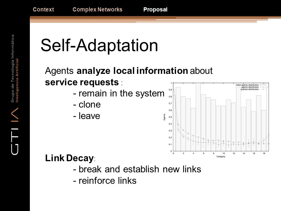 Self-Adaptation ContextComplex NetworksProposal Agents analyze local information about service requests : - remain in the system - clone - leave Link Decay : - break and establish new links - reinforce links