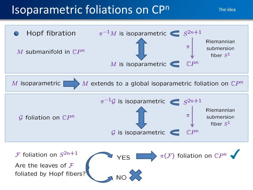 Isoparametric foliations on CP n The idea