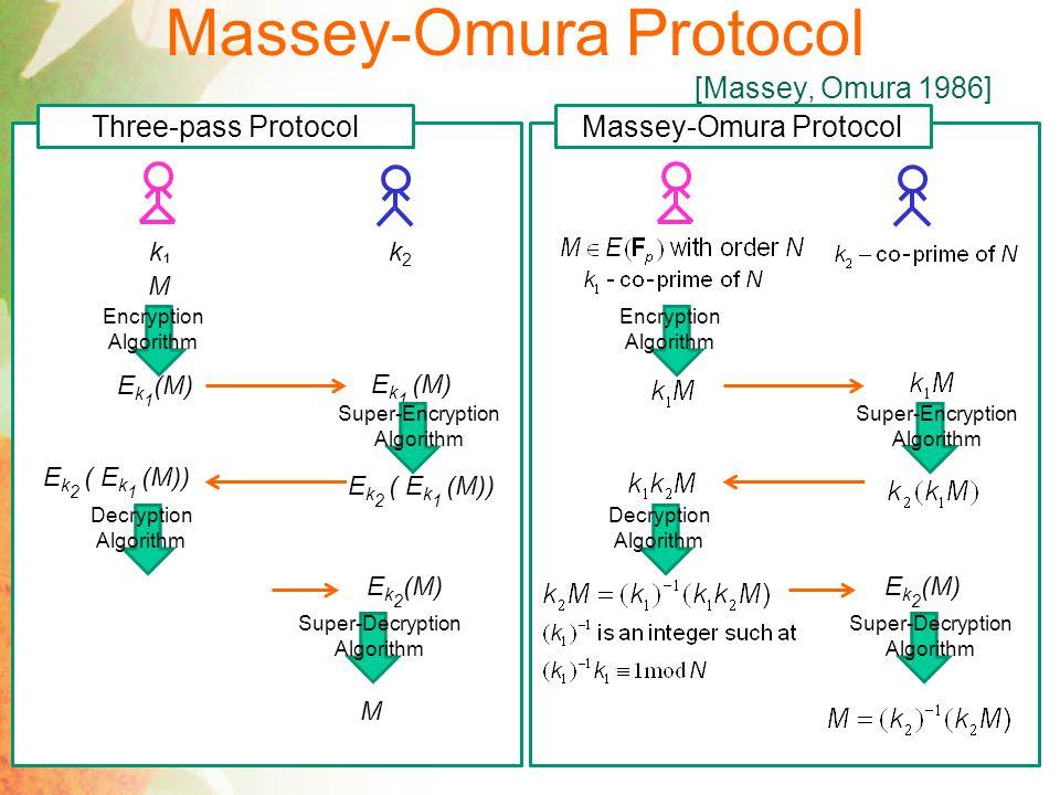 Massey-Omura Protocol [cont.] Massey-Omura Protocol Encryption Algorithm Super-Encryption Algorithm Decryption Algorithm E k 2 (M) Super-Decryption Algorithm Example Encryption Algorithm Super-Encryption Algorithm Decryption Algorithm Super-Decryption Algorithm