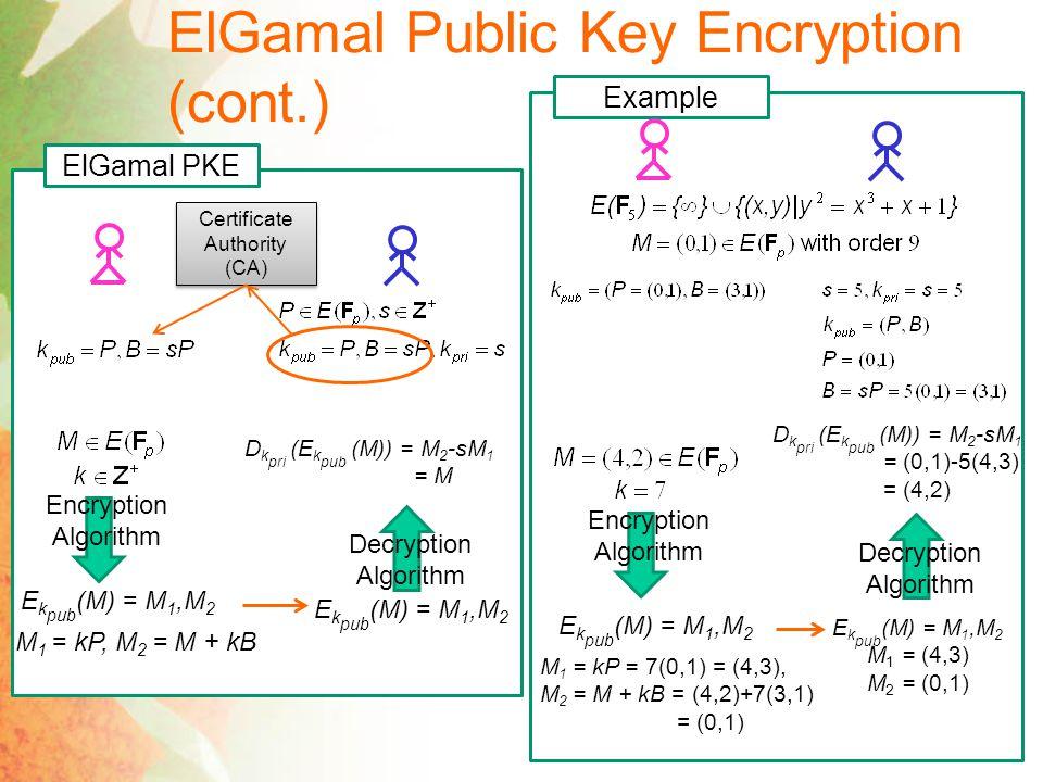 ElGamal Public Key Encryption (cont.) Certificate Authority (CA) Encryption Algorithm E k pub (M) = M 1,M 2 M 1 = kP, M 2 = M + kB E k pub (M) = M 1,M 2 Decryption Algorithm D k pri (E k pub (M)) = M 2 -sM 1 = M ElGamal PKE Given P, sP (public key), kP, M + skP, Find M.