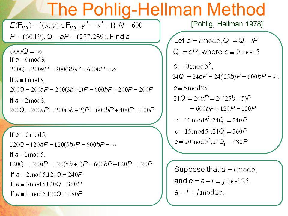 The Pohlig-Hellman Method [cont.] Given P, Q = aP - Compute a.