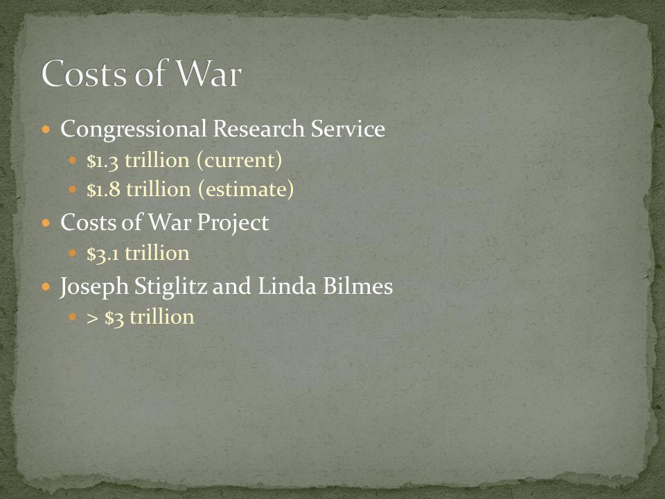 Congressional Research Service $1.3 trillion (current) $1.8 trillion (estimate) Costs of War Project $3.1 trillion Joseph Stiglitz and Linda Bilmes >