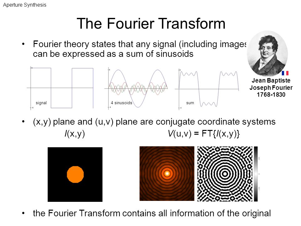 Fourier theory states that any signal (including images) can be expressed as a sum of sinusoids Jean Baptiste Joseph Fourier 1768-1830 signal4 sinusoi