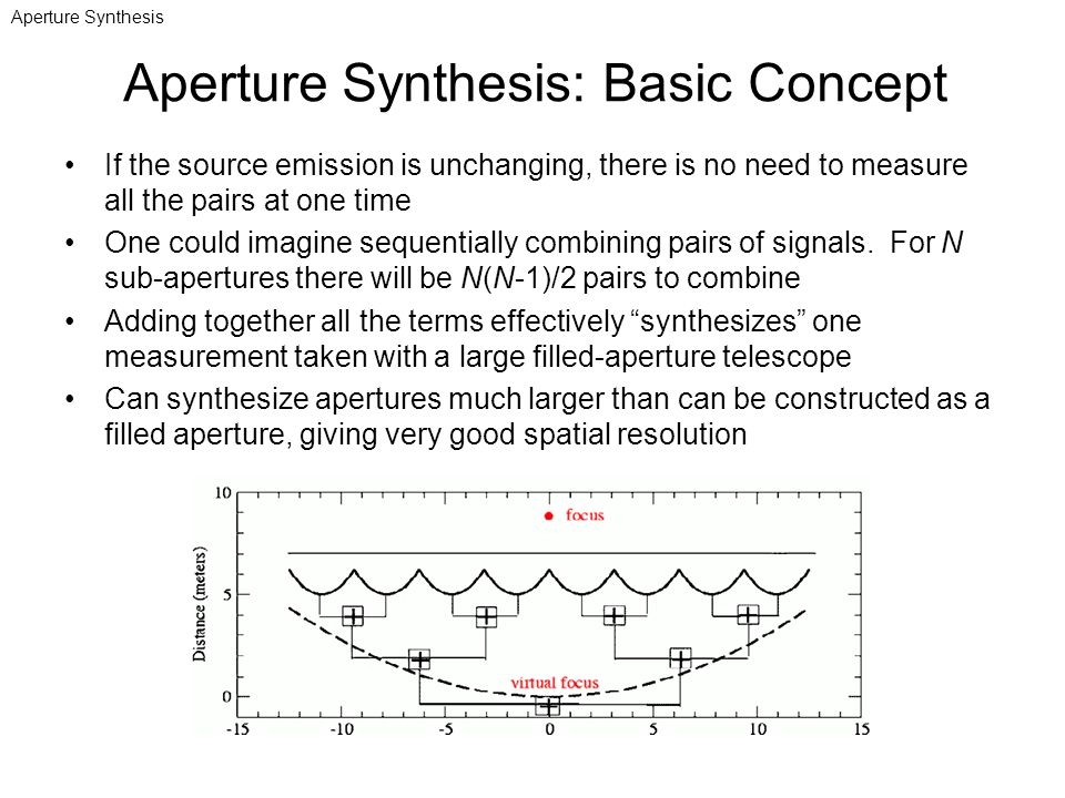 If the source emission is unchanging, there is no need to measure all the pairs at one time One could imagine sequentially combining pairs of signals.