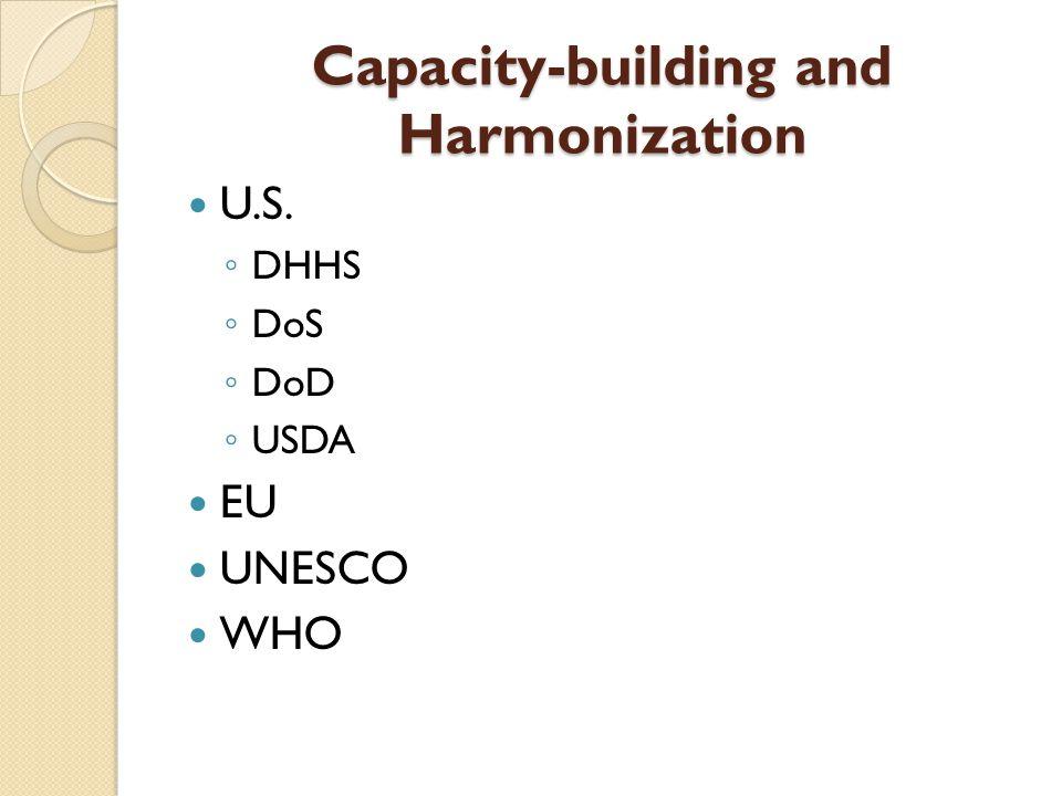 Capacity-building and Harmonization U.S. DHHS DoS DoD USDA EU UNESCO WHO