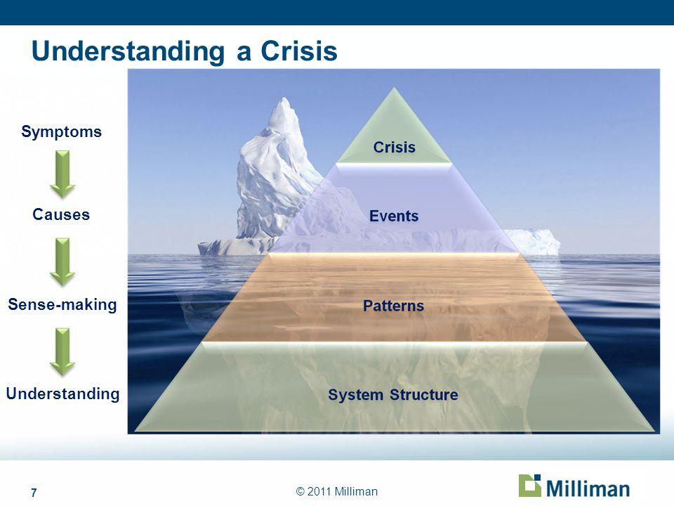 7 © 2011 Milliman Understanding a Crisis Symptoms Causes Sense-making Understanding
