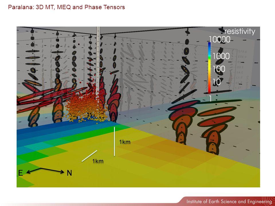 Paralana: 3D MT, MEQ and Phase Tensors NE 1km