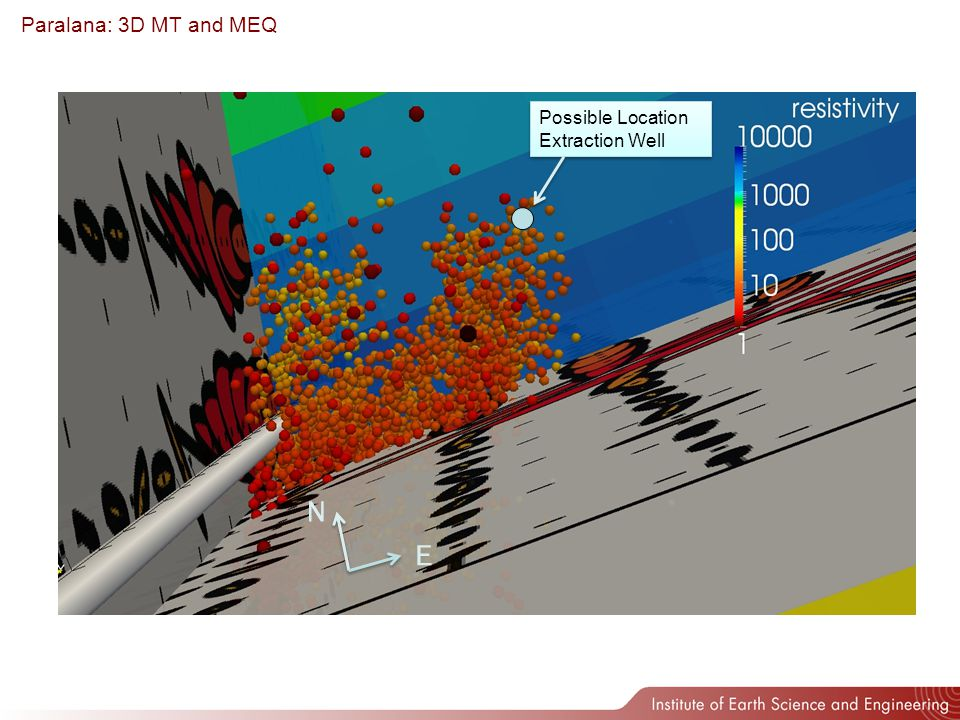 Fully coupled Hydro-Thermal-Mechanical model including shear stresses in complex rock