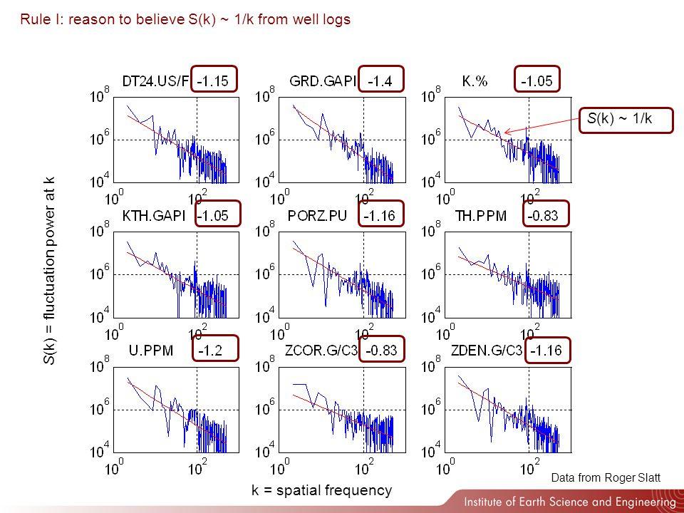 Data from Roger Slatt Rule I: reason to believe S(k) ~ 1/k from well logs S(k) = fluctuation power at k k = spatial frequency S(k) ~ 1/k