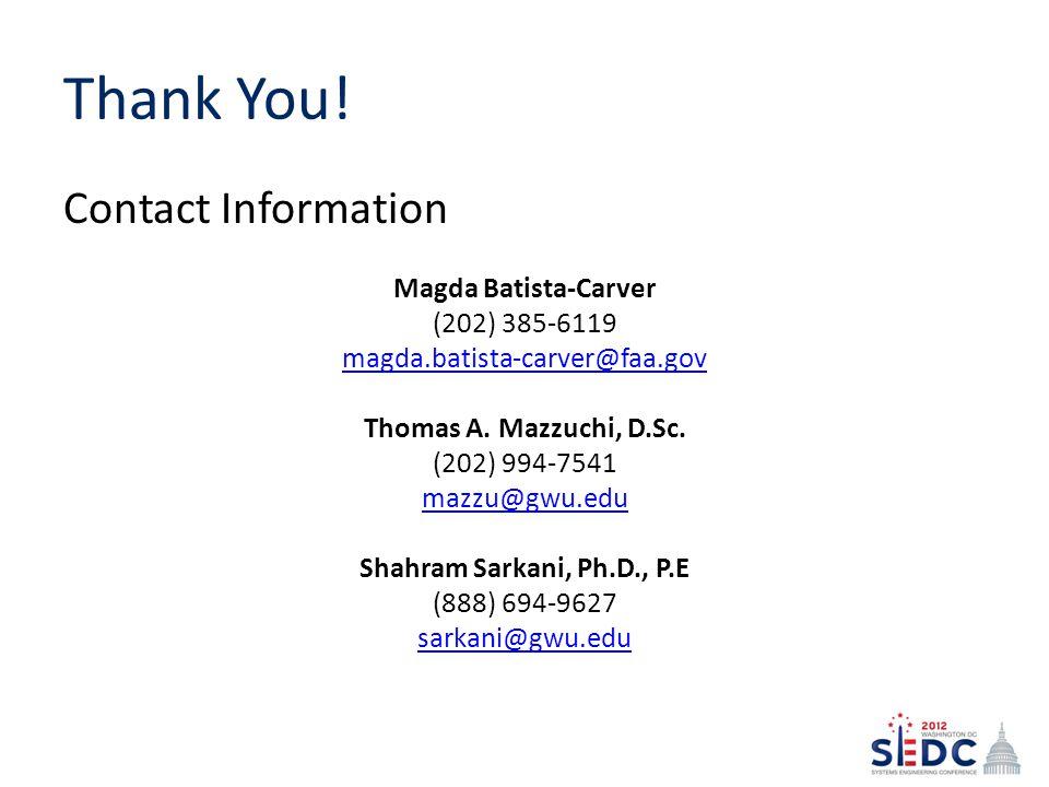 Thank You! Contact Information Magda Batista-Carver (202) 385-6119 magda.batista-carver@faa.gov Thomas A. Mazzuchi, D.Sc. (202) 994-7541 mazzu@gwu.edu
