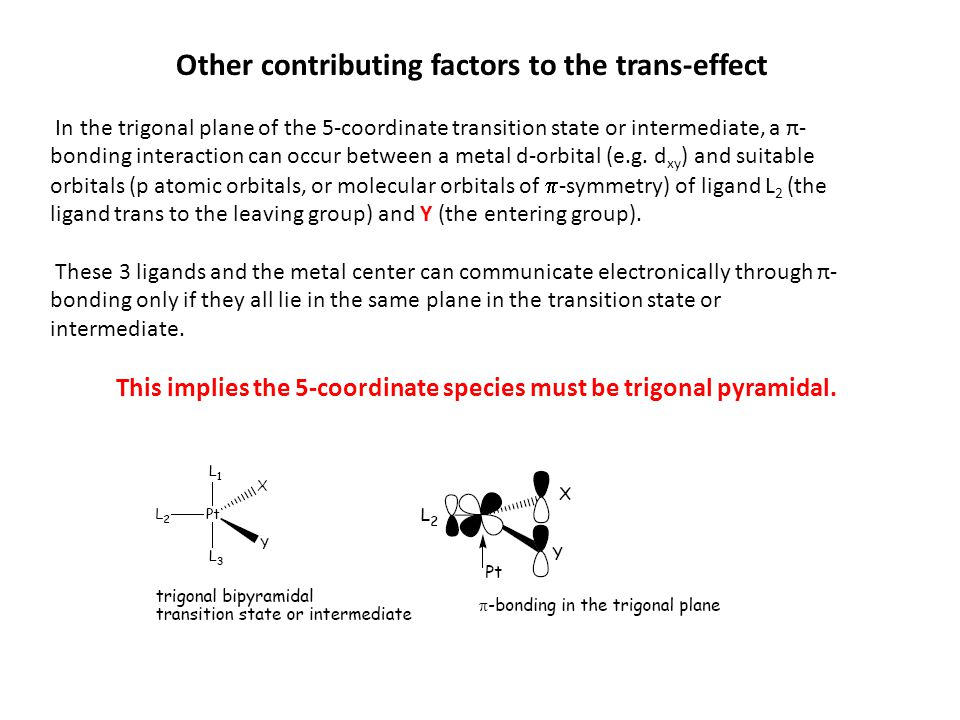 Other contributing factors to the trans-effect In the trigonal plane of the 5-coordinate transition state or intermediate, a π- bonding interaction can occur between a metal d-orbital (e.g.