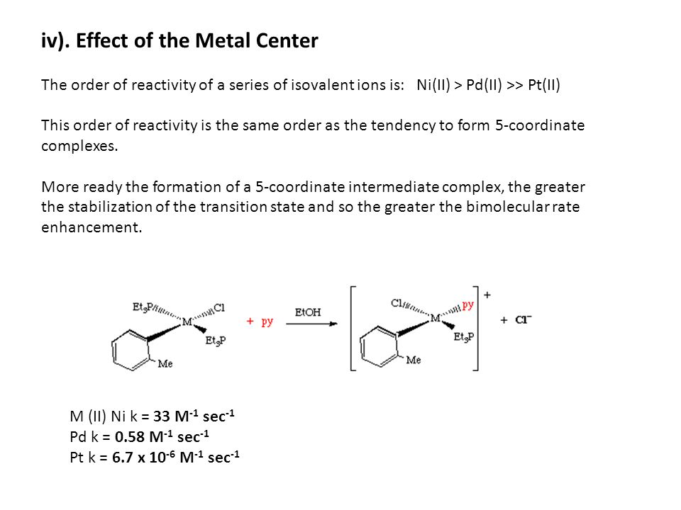 iv). Effect of the Metal Center The order of reactivity of a series of isovalent ions is: Ni(II) > Pd(II) >> Pt(II) This order of reactivity is the sa
