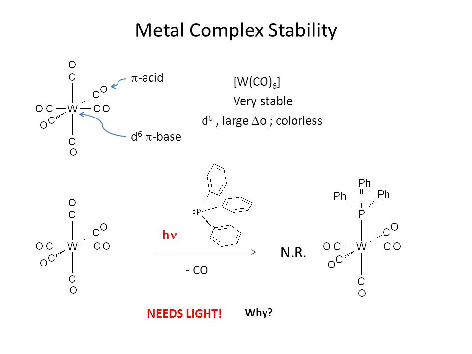 Metal Complex Stability [W(CO) 6 ] Very stable d 6, large o ; colorless d 6 -base -acid - CO h N.R.