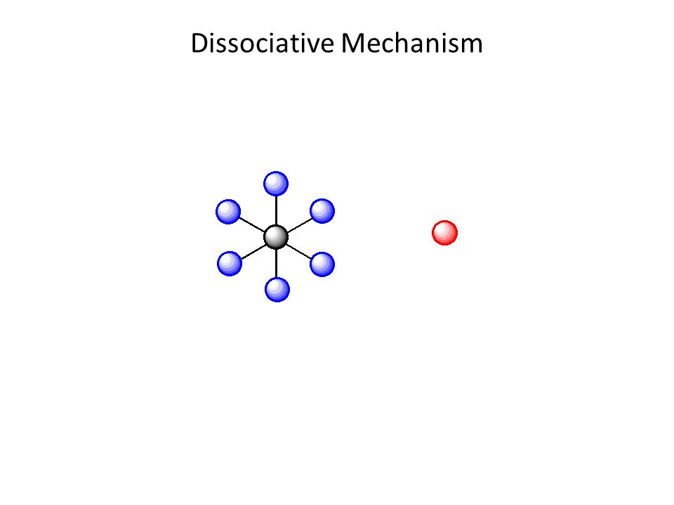 Dissociative Mechanism