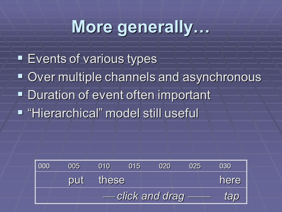 More generally… Events of various types Events of various types Over multiple channels and asynchronous Over multiple channels and asynchronous Duration of event often important Duration of event often important Hierarchical model still useful Hierarchical model still useful putthesehere click and drag click and drag tap