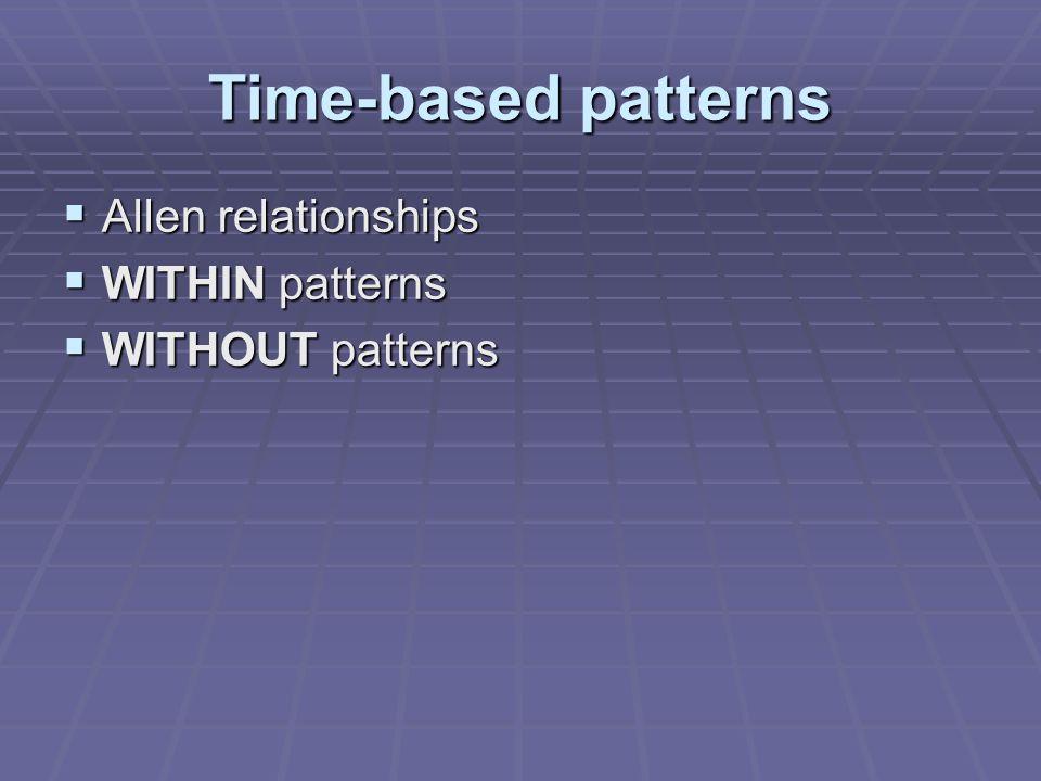 Time-based patterns Allen relationships Allen relationships WITHIN patterns WITHIN patterns WITHOUT patterns WITHOUT patterns