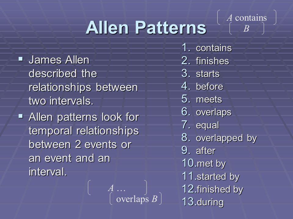 Allen Patterns James Allen described the relationships between two intervals.