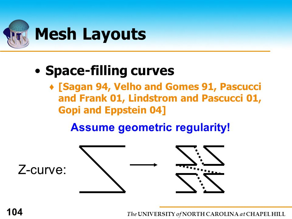 The UNIVERSITY of NORTH CAROLINA at CHAPEL HILL 104 Mesh Layouts Space-filling curves [Sagan 94, Velho and Gomes 91, Pascucci and Frank 01, Lindstrom and Pascucci 01, Gopi and Eppstein 04] Assume geometric regularity.