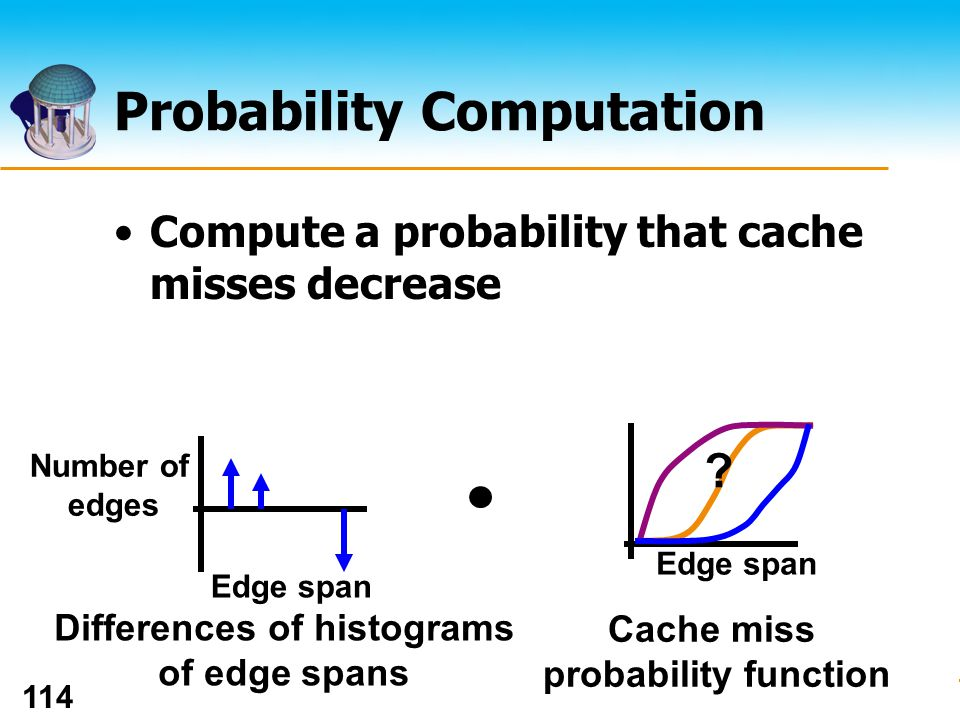 The UNIVERSITY of NORTH CAROLINA at CHAPEL HILL 114 Probability Computation Cache miss probability function Edge span .