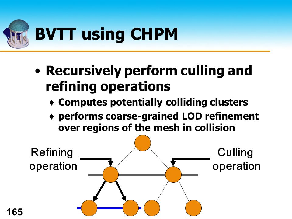 The UNIVERSITY of NORTH CAROLINA at CHAPEL HILL 165 BVTT using CHPM Recursively perform culling and refining operations Computes potentially colliding clusters performs coarse-grained LOD refinement over regions of the mesh in collision Culling operation Refining operation