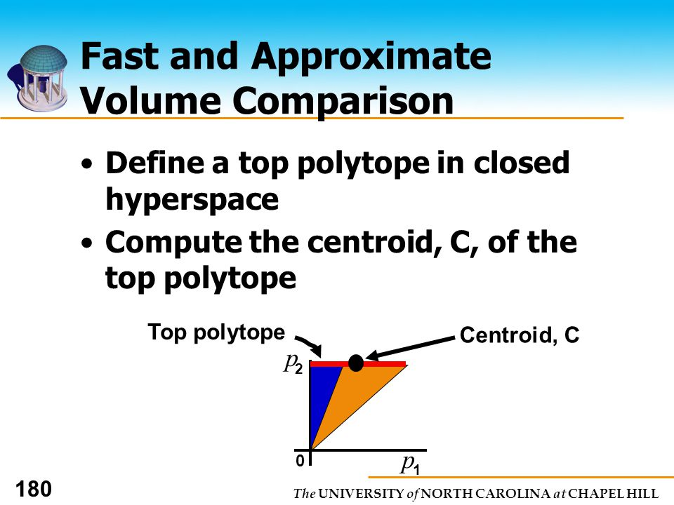 The UNIVERSITY of NORTH CAROLINA at CHAPEL HILL 180 p 2 p 1 0 Fast and Approximate Volume Comparison Define a top polytope in closed hyperspace Compute the centroid, C, of the top polytope Top polytope Centroid, C
