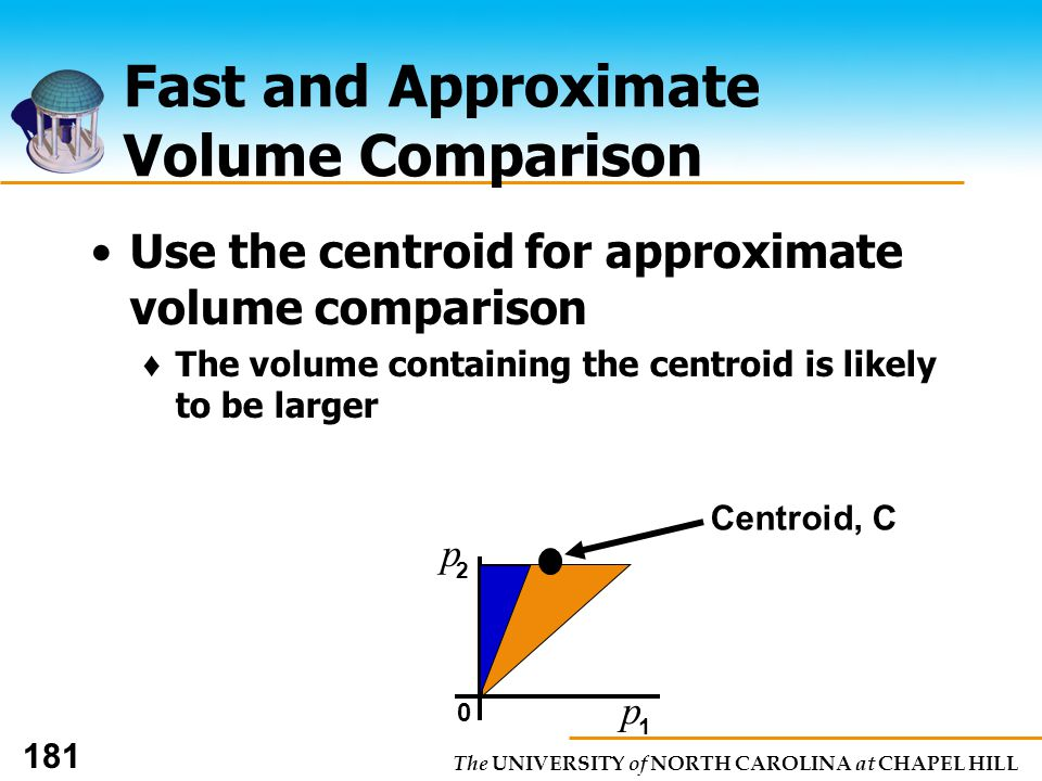 The UNIVERSITY of NORTH CAROLINA at CHAPEL HILL 181 p 2 p 1 0 Fast and Approximate Volume Comparison Use the centroid for approximate volume comparison The volume containing the centroid is likely to be larger Centroid, C