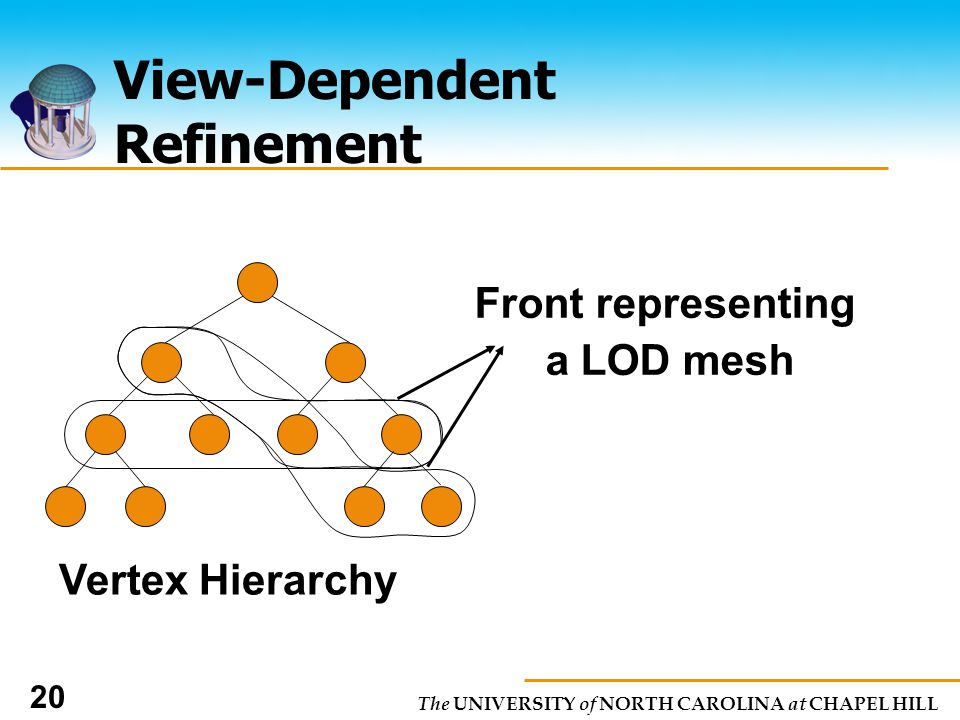 The UNIVERSITY of NORTH CAROLINA at CHAPEL HILL 20 View-Dependent Refinement Vertex Hierarchy Front representing a LOD mesh