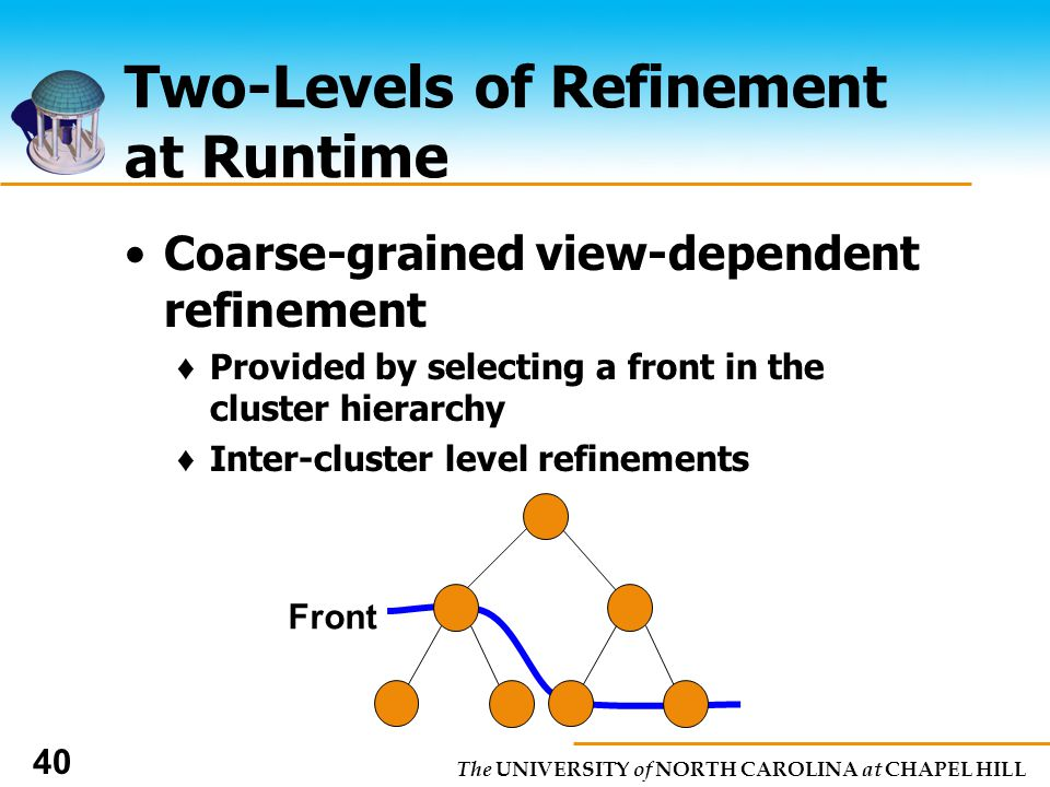The UNIVERSITY of NORTH CAROLINA at CHAPEL HILL 40 Two-Levels of Refinement at Runtime Coarse-grained view-dependent refinement Provided by selecting a front in the cluster hierarchy Inter-cluster level refinements Front