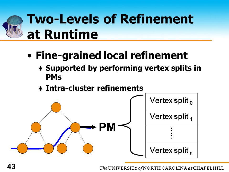 The UNIVERSITY of NORTH CAROLINA at CHAPEL HILL 43 Two-Levels of Refinement at Runtime Fine-grained local refinement Supported by performing vertex splits in PMs Intra-cluster refinements Vertex split 0 Vertex split 1 Vertex split n …..
